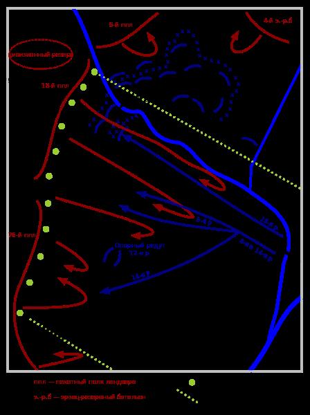 Ход боевых действий на Сосненской позиции (6 августа) 1915 года. Фото: wikimedia.org