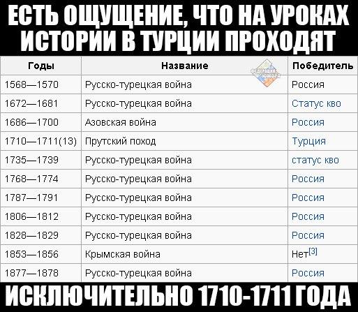 istoria_2015-11-29.jpg
