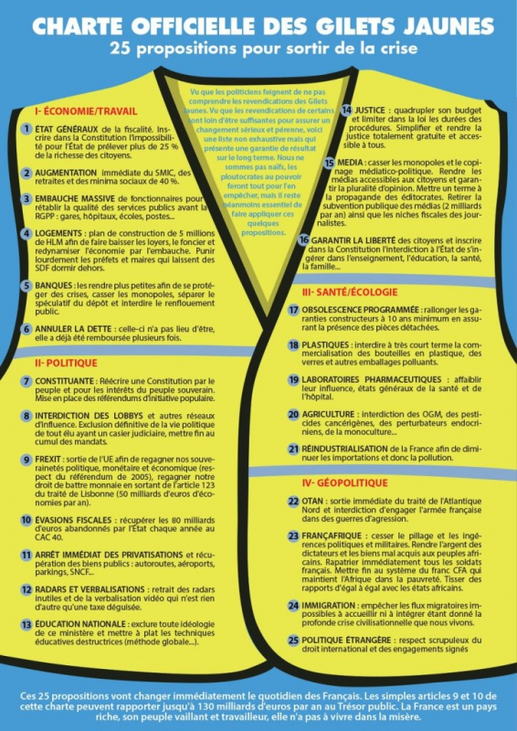 gilet-jaune-charte.jpg